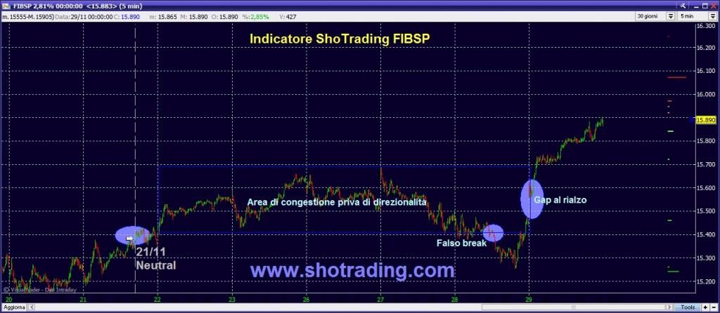 trading-system-fib-shotrading.com