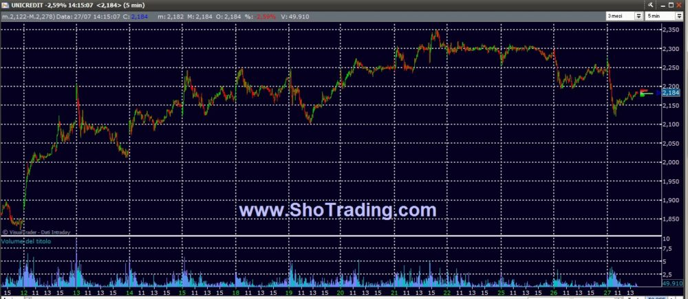 Opzioni binarie trading system gratis