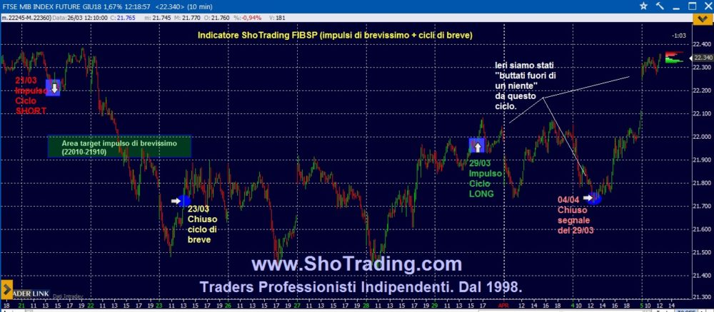 Free currency trading